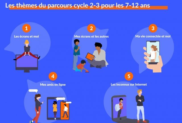 Parcours safer internet day